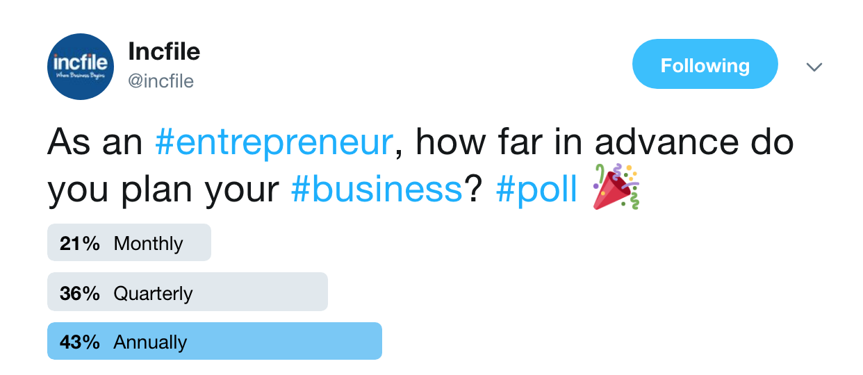 POLL: How Often Do You Plan For Your Business?
