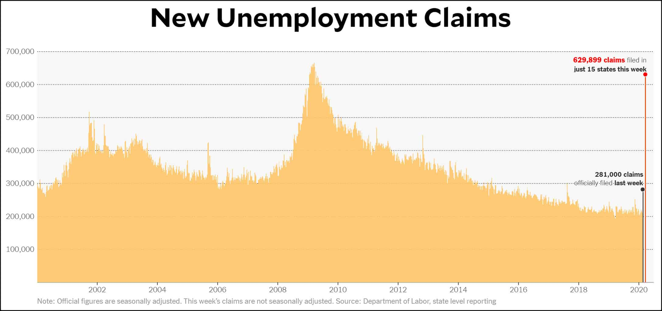 Unemployment_IRS_Incfile