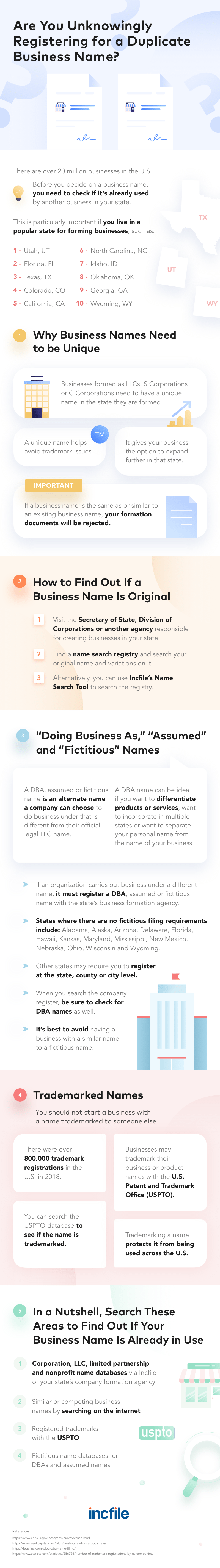 How to Check if a Business Name is Taken - Infographic