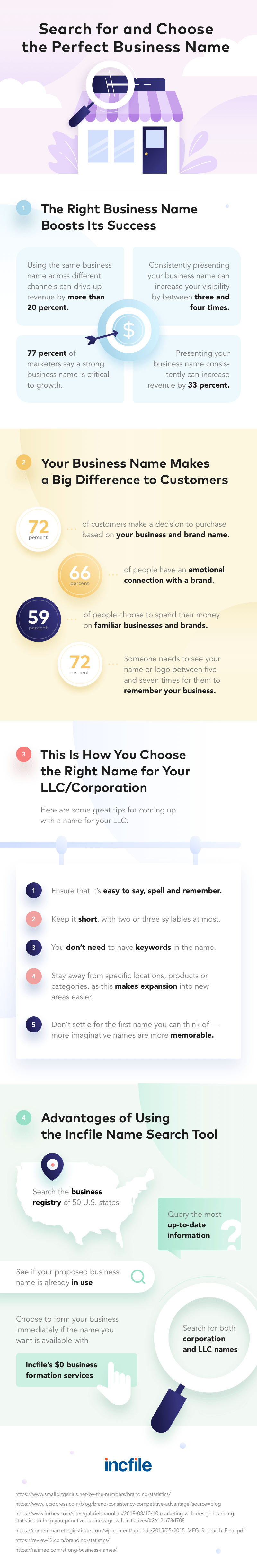 how to choose the best business name