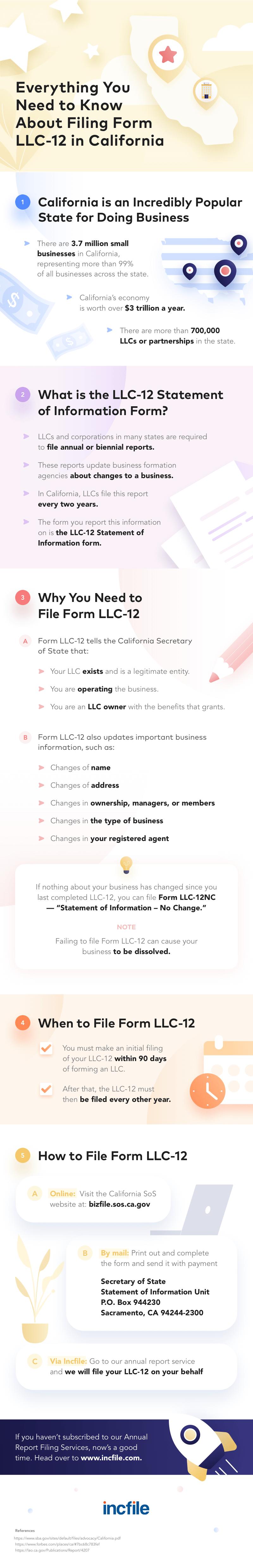 California Form LLC12 Infographic
