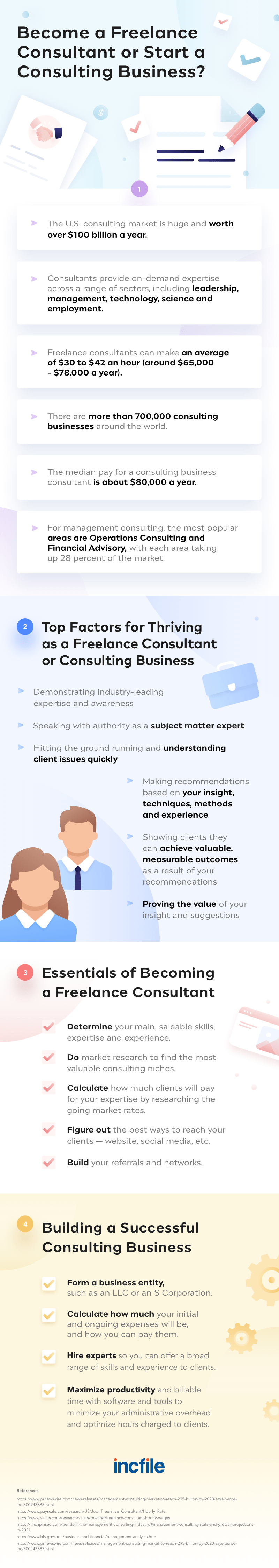 freelance consulting vs starting a consulting business