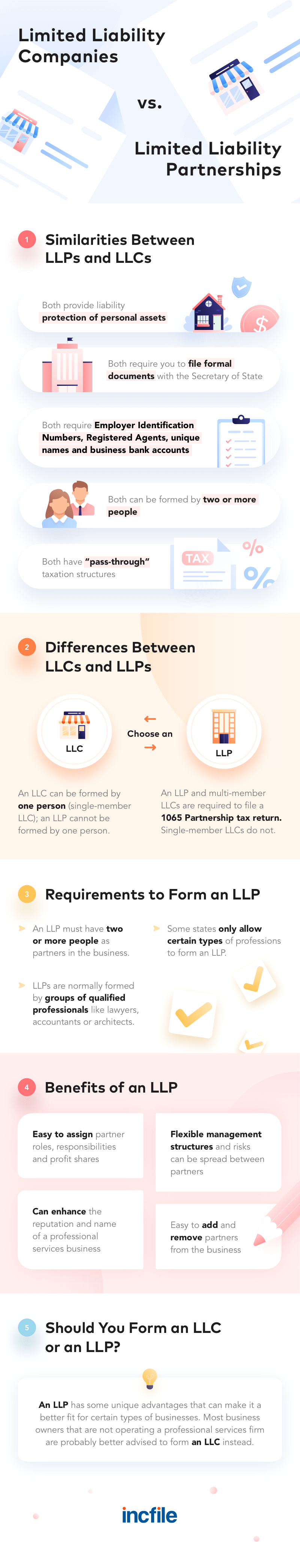 llc vs llp differences and similarities