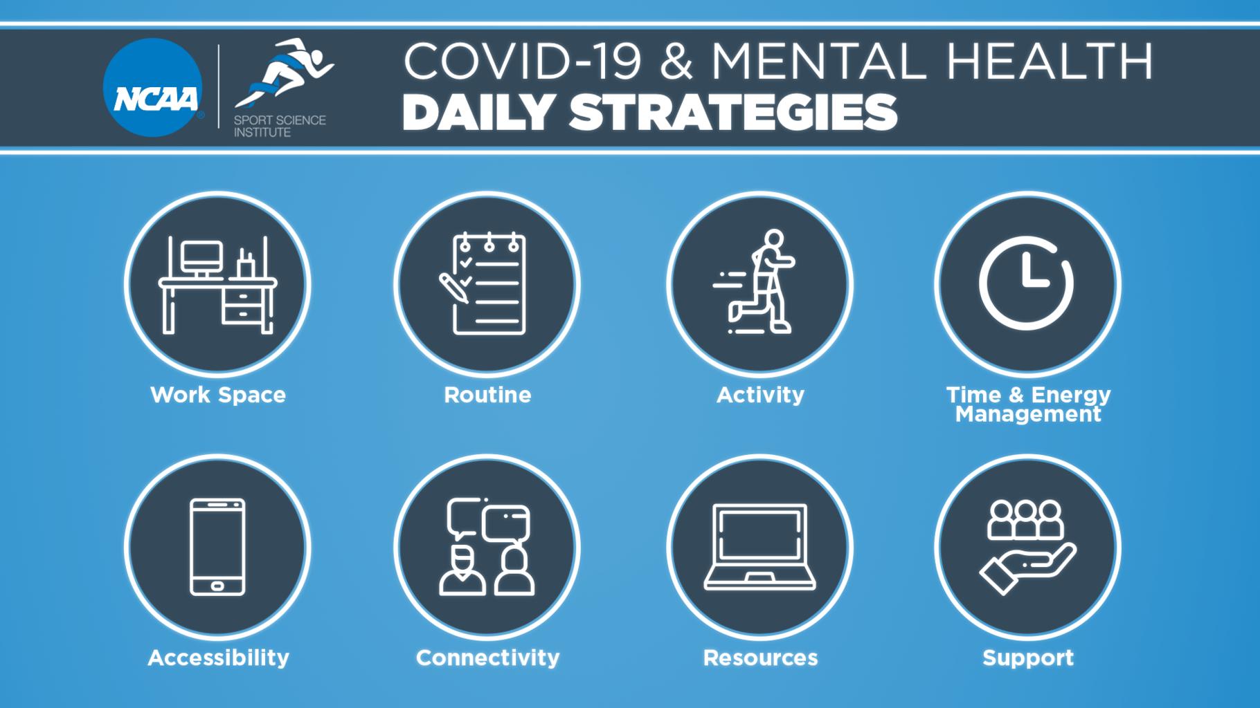 COVID-19 mental health strategies