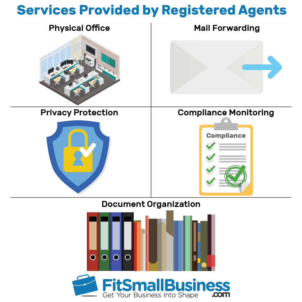 services provided by registered agents