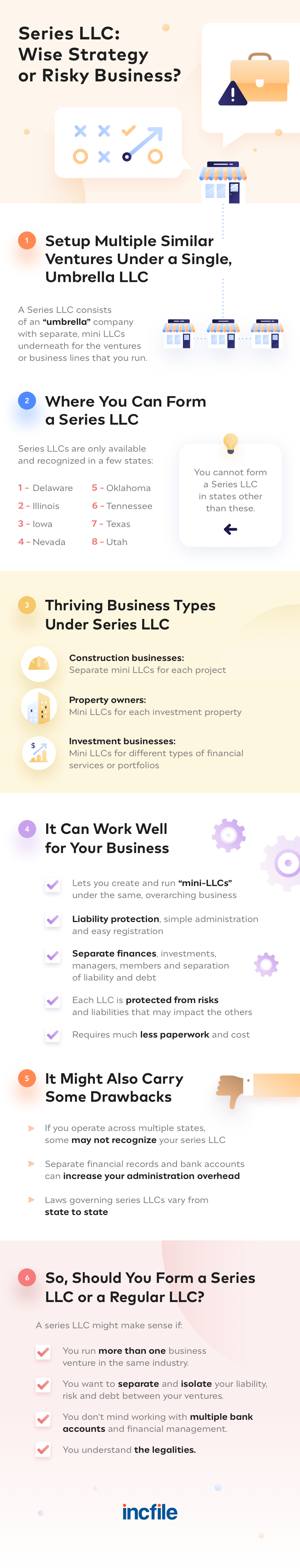 what is a series llc, benefits and drawbacks