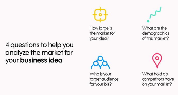 analyze market for business idea