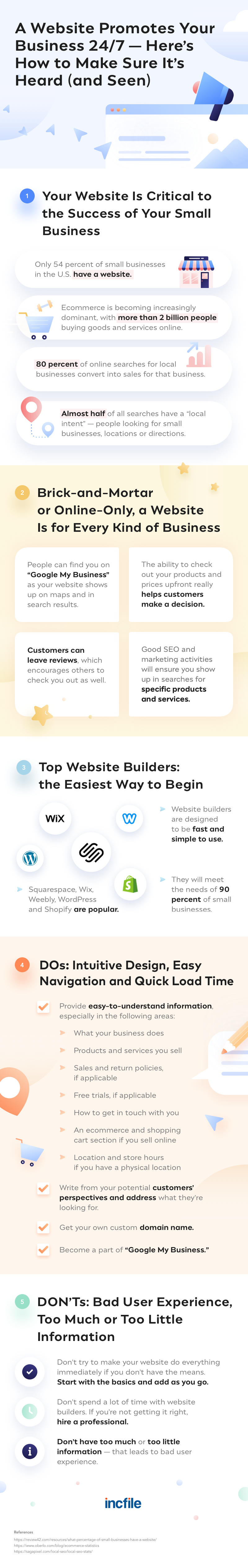 how to build a successful website for small business