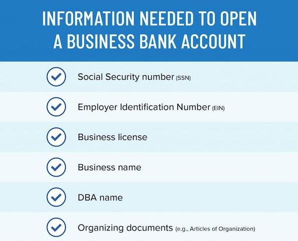 informaton needed to open business bank account