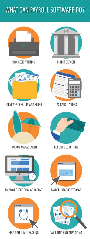 what payroll software can do