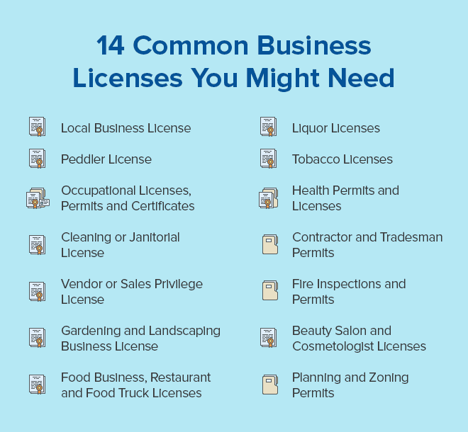 14 Common Business Licenses You Might Need