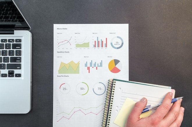 7 Ways Small Business Financial Planning Will Change in 2022